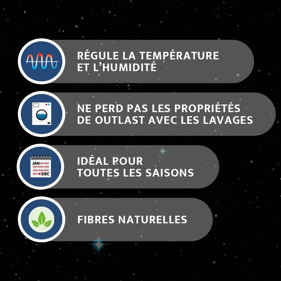 Gamme d'innovation | Sous-vêtements à régulation de température | Impetus