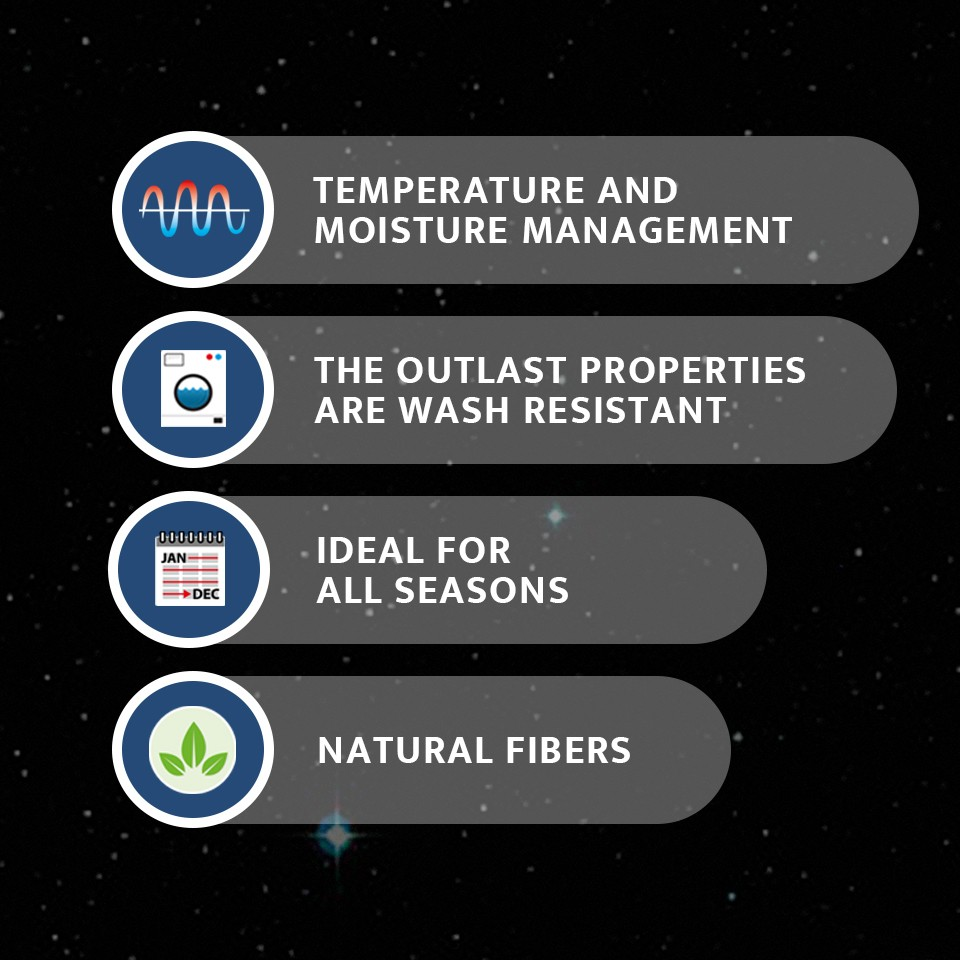 Innovation range | Temperature regulating Underwear | Impetus
